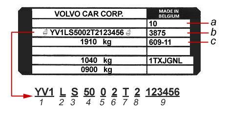 850R VIN-plate